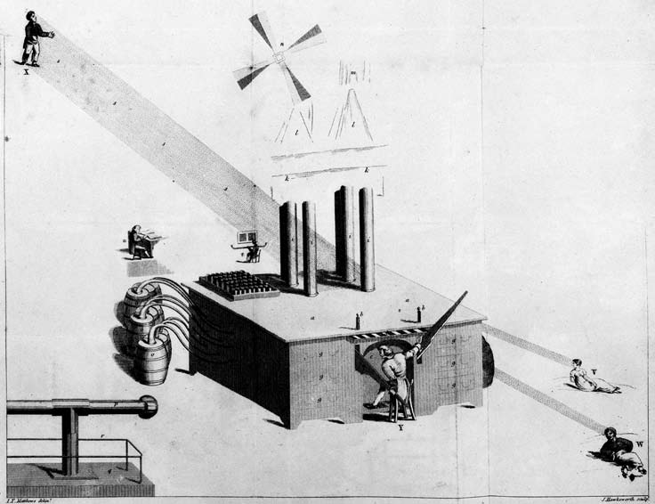 From James Tilly Matthews' illustration of the Air Loom (an imagined surveillance device) featured in John Haslam's Illustrations of Madness (1810).