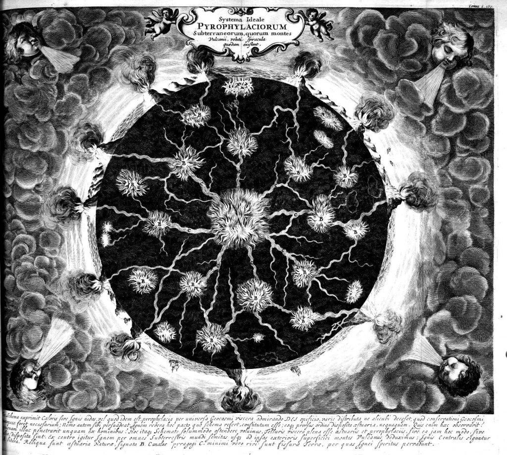 Diagram showing the interconnectedness of fire inside the earth from Athanasius Kircher's Mundus Subterraneus (1664)